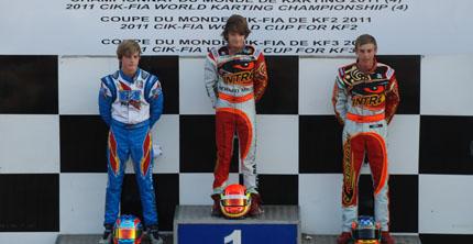 World Championship KF1 e Coppa del Mondo KF2 e KF3: Finale KF3