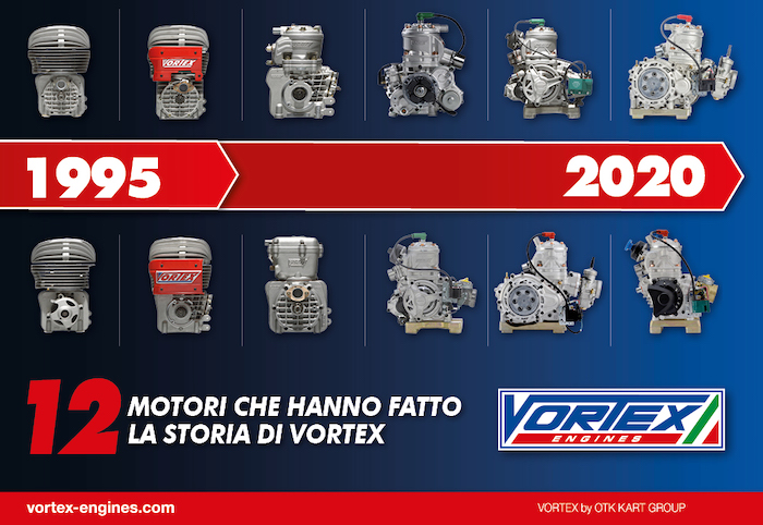 12 motori che hanno fatto la storia di Vortex